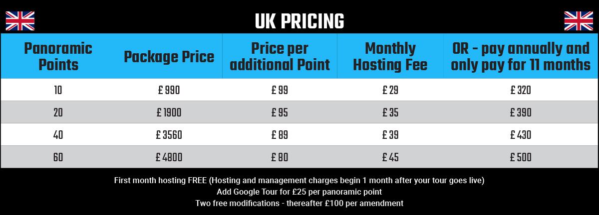 UK-PRICING